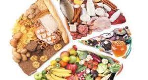 Plan żywieniowy jest metodą na dobre samopoczucie